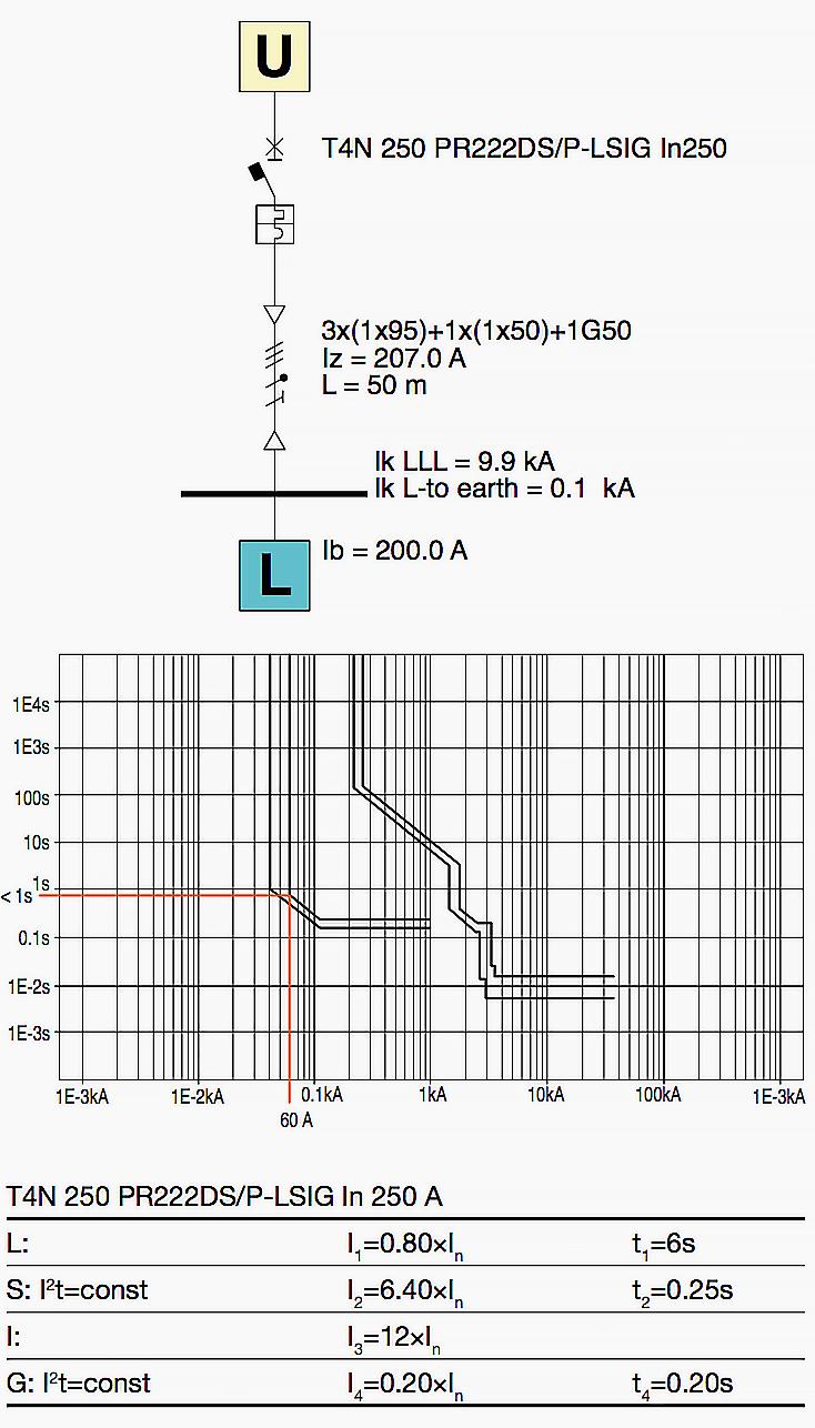 medium resolution of settings of the lv circuit breaker tmax t4n250 in250a