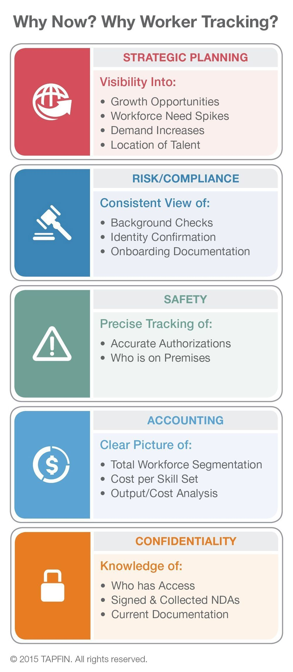 Why Worker Tracking Is Important  Human Resources Hr