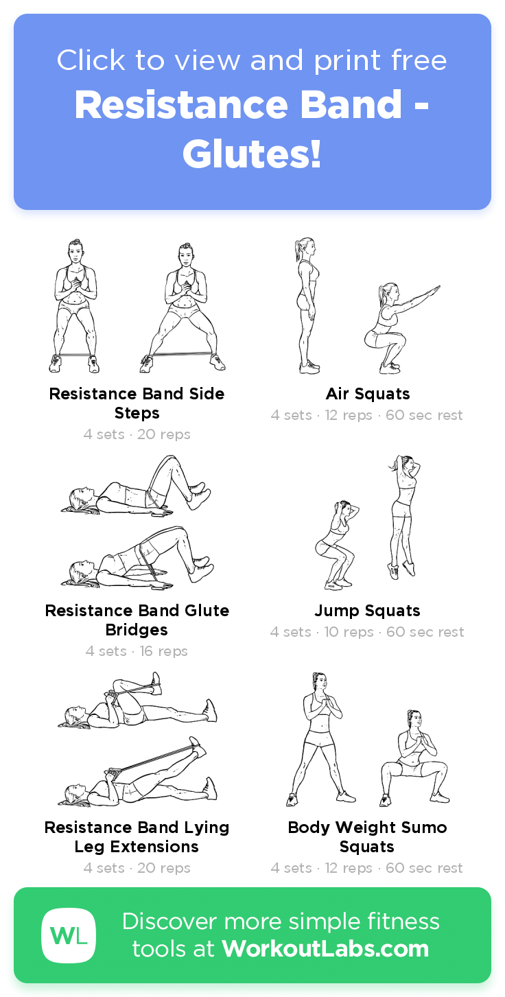 Resistance Band   Glutes · WorkoutLabs Fit   Resistance band ...