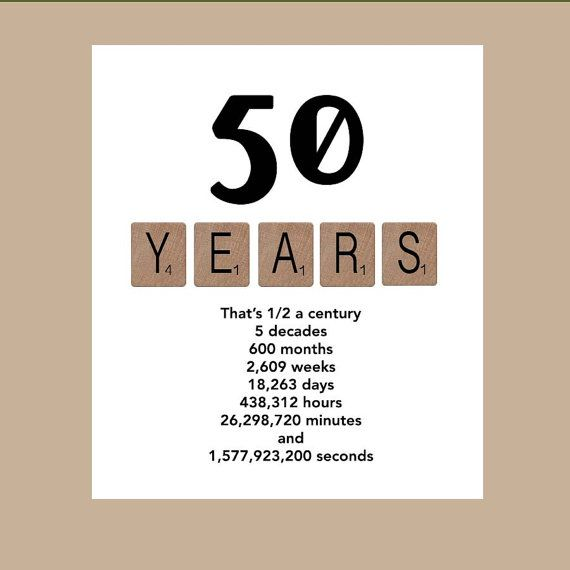 50th Birthday Card Milestone Birthday Card By