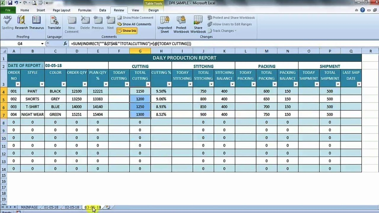 The Amazing Daily Production Report In Excel With Monthly Productivity Report Template Picture Below Is Sect Report Template How To Plan Book Report Templates