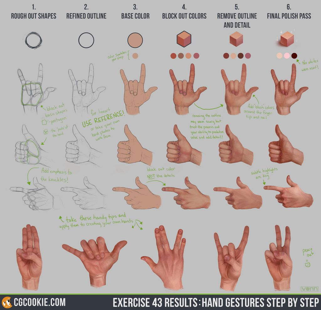 Exercise 43 Results Hand Gestures Step By Step By Cgcookie On