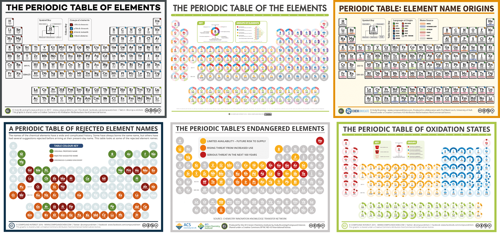 Be periodic table name images periodic table images today february 7 is national periodic table day you could be today february 7 is national gamestrikefo Image collections