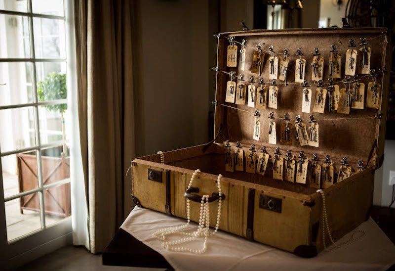 plan de table mariage de style vintage en valise anciennes et clés ...