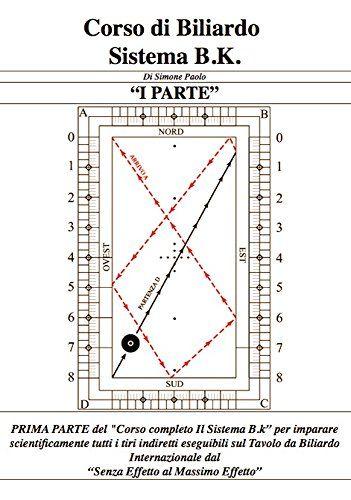 I PARTE - CORSO COMPLETO DI BILIARDO - Sistema B.K.: Corso per imparare scientificamente tutti i tiri indiretti eseguibili sul