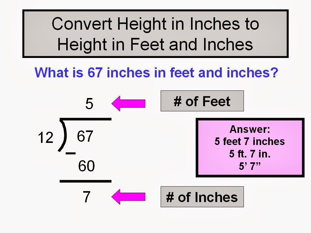 Convert inches to feet and inches height conversion math - Inches to feet conversion table ...