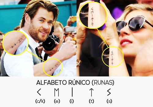Chris Hemsworth Tattoo