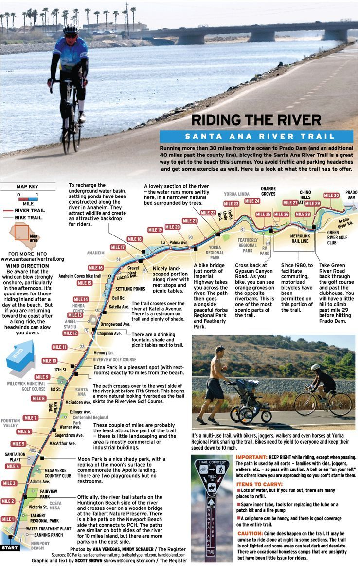 Ride The Santa Ana River Trail Most Stress Free Way To Get Huntington Beach From Inland Cities