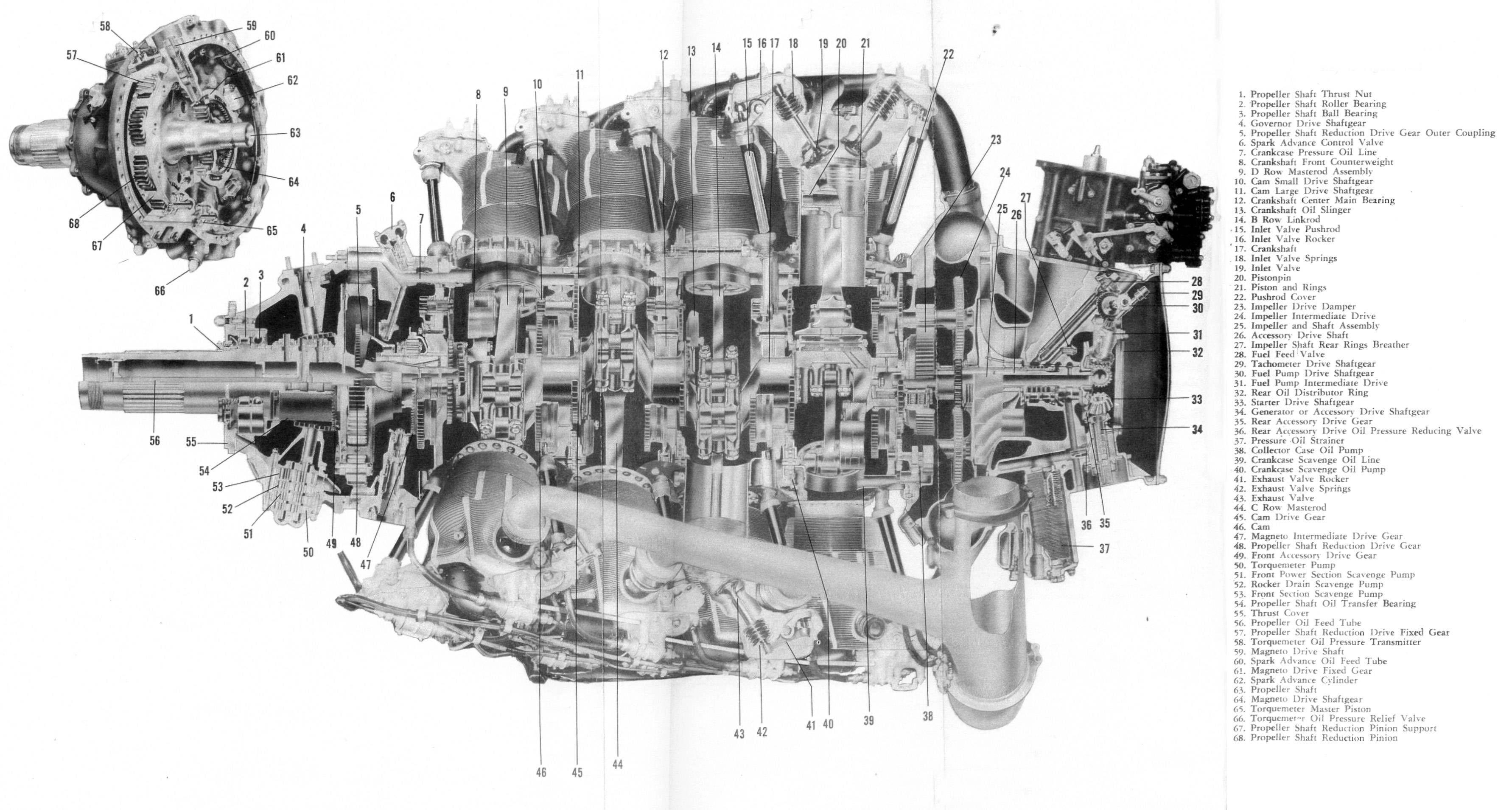 pratt r 4360 quot wasp major quot cutaway aerospace cutaways and diagrams