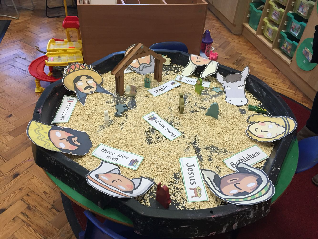 Christmas nativity scene small world tuff tray eyfs for Scene ideas