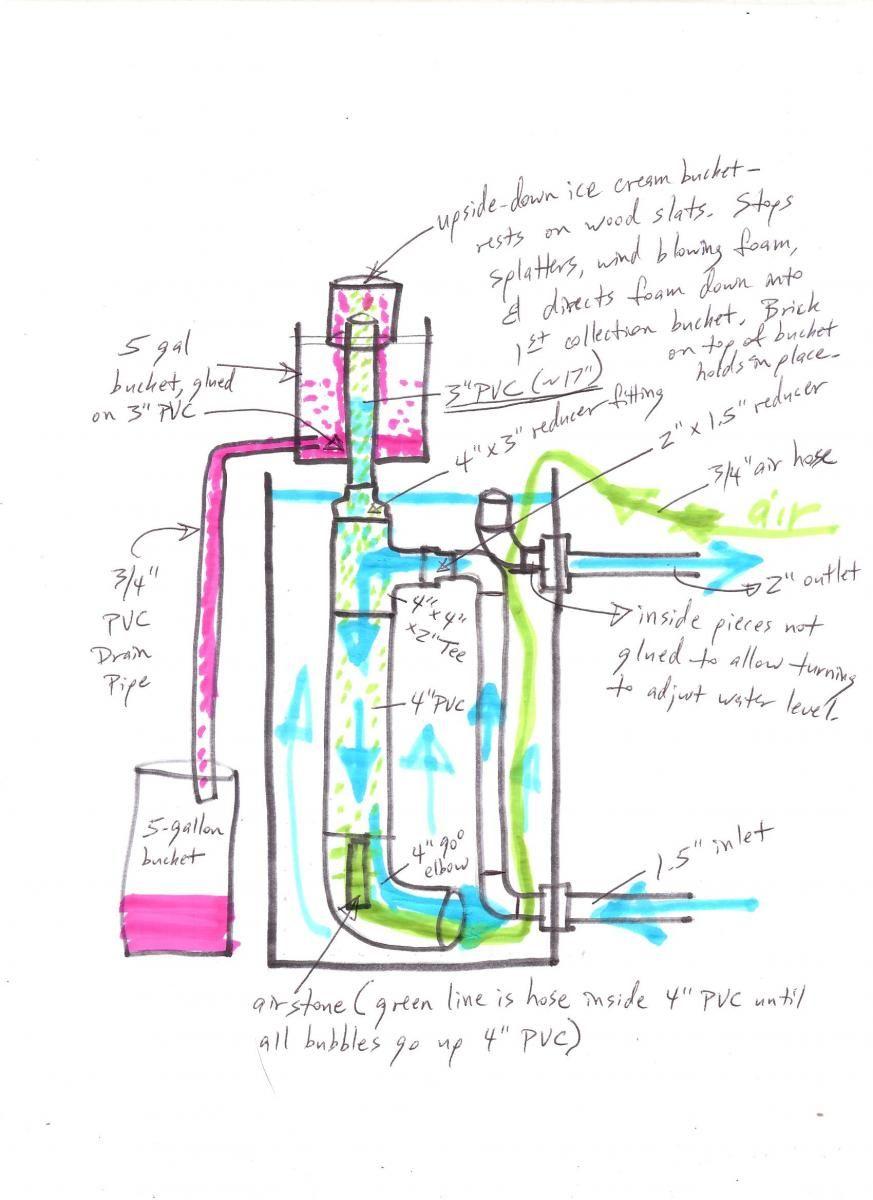 hight resolution of diy protein skimmer for ponds