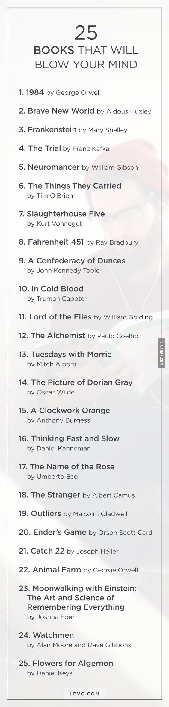 What would you add to this list  is part of Good books, Book club books, Books to read, Book challenge, Book worth reading, Books - More memes, funny videos and pics on 9GAG
