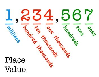 Place Value Color-Coded Chart | Place value chart, Place values, Teaching place  values