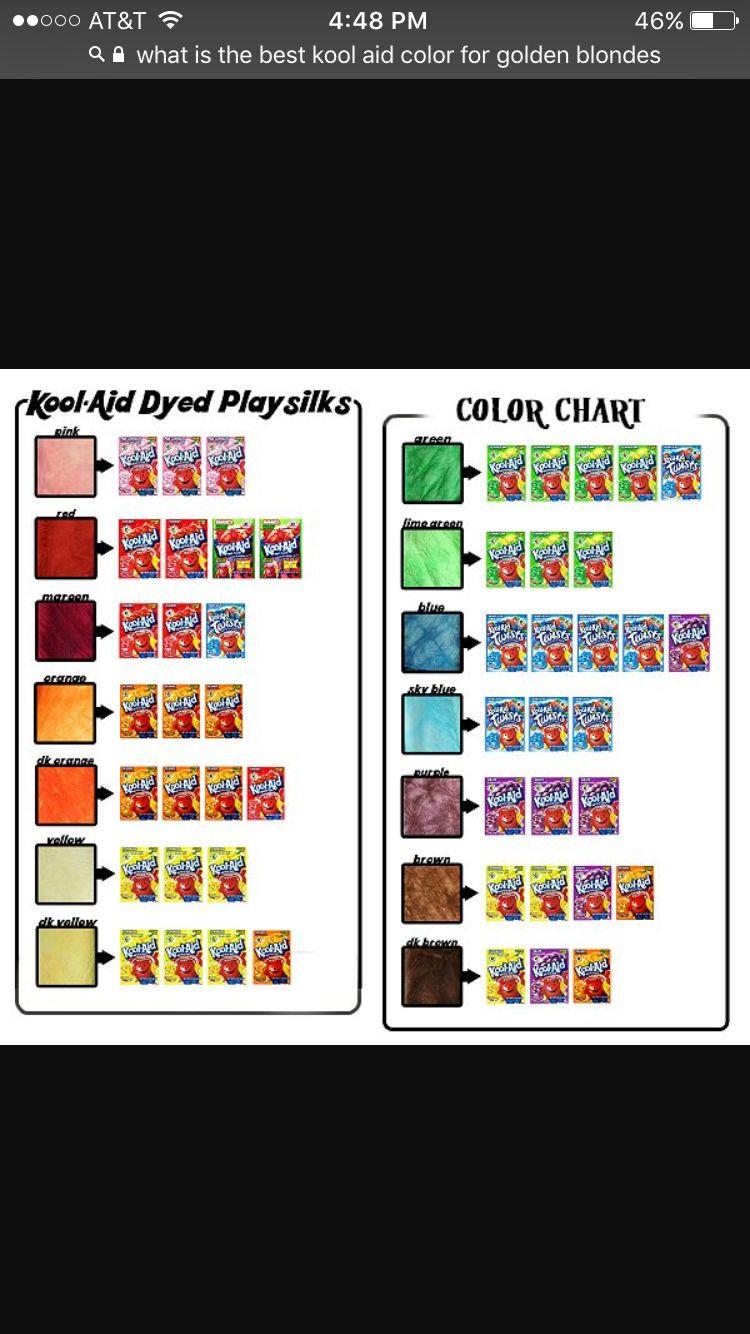Kool Aid Hair Coloring Hair Pinterest Kool Aid Hair