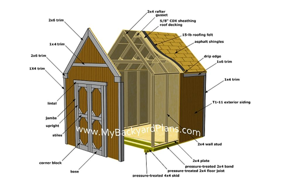 Photo of Shed Design Plans Ideas