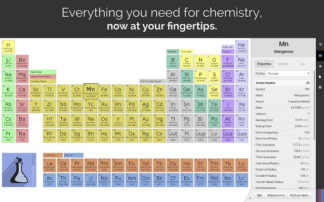 chemreference is a detailed and powerful periodic table of the elements and chemistry reference tool designed - Annotated Periodic Table A Level