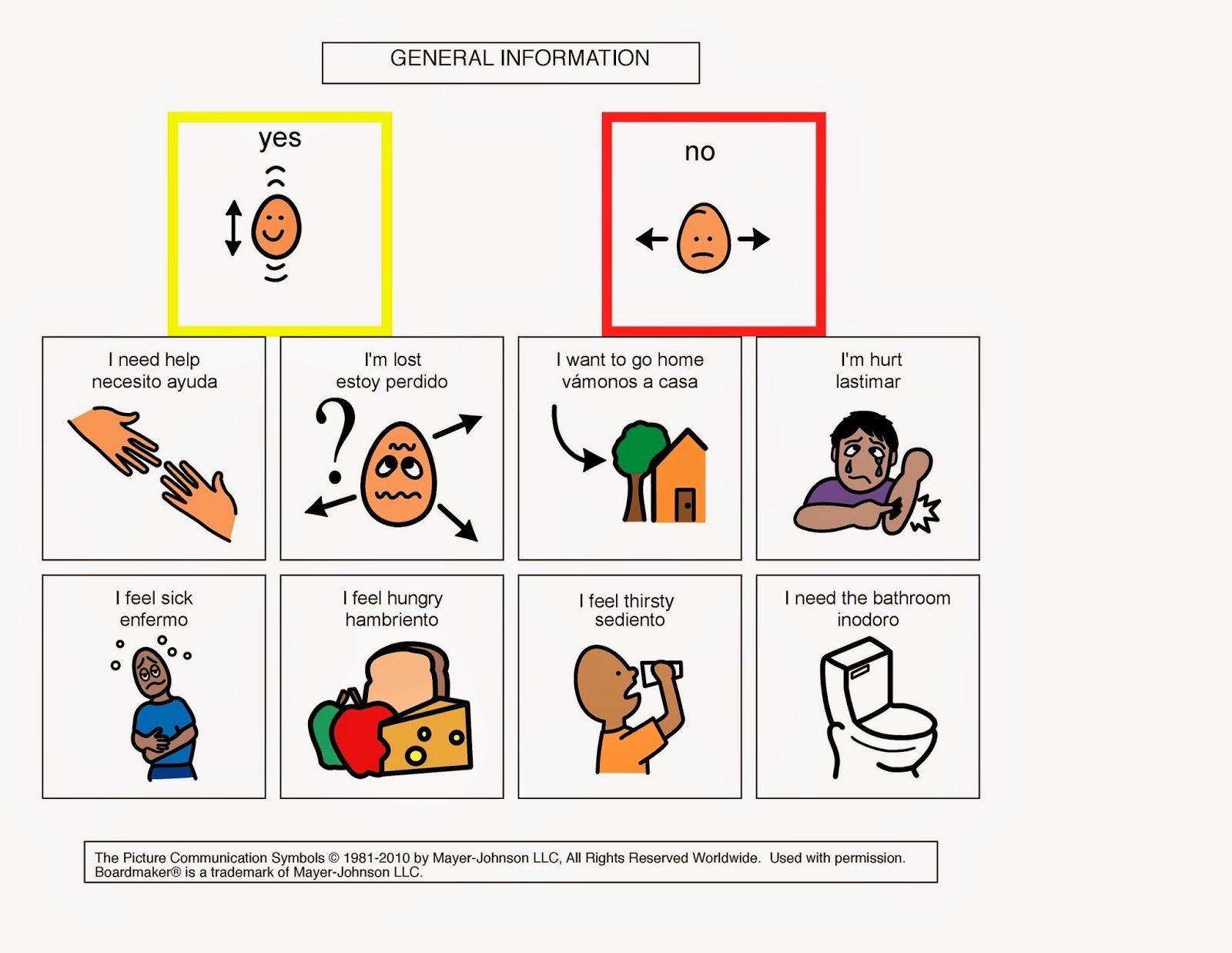 Emergency Communication Board With Symbols For Basic Needs