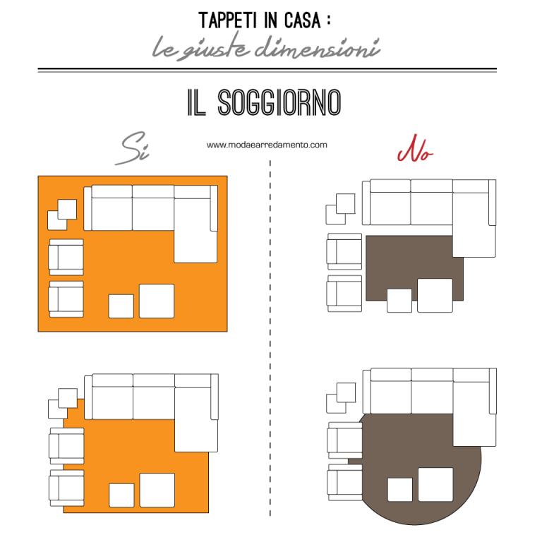 Scegliere la dimensione del tappeto salotto, camera e