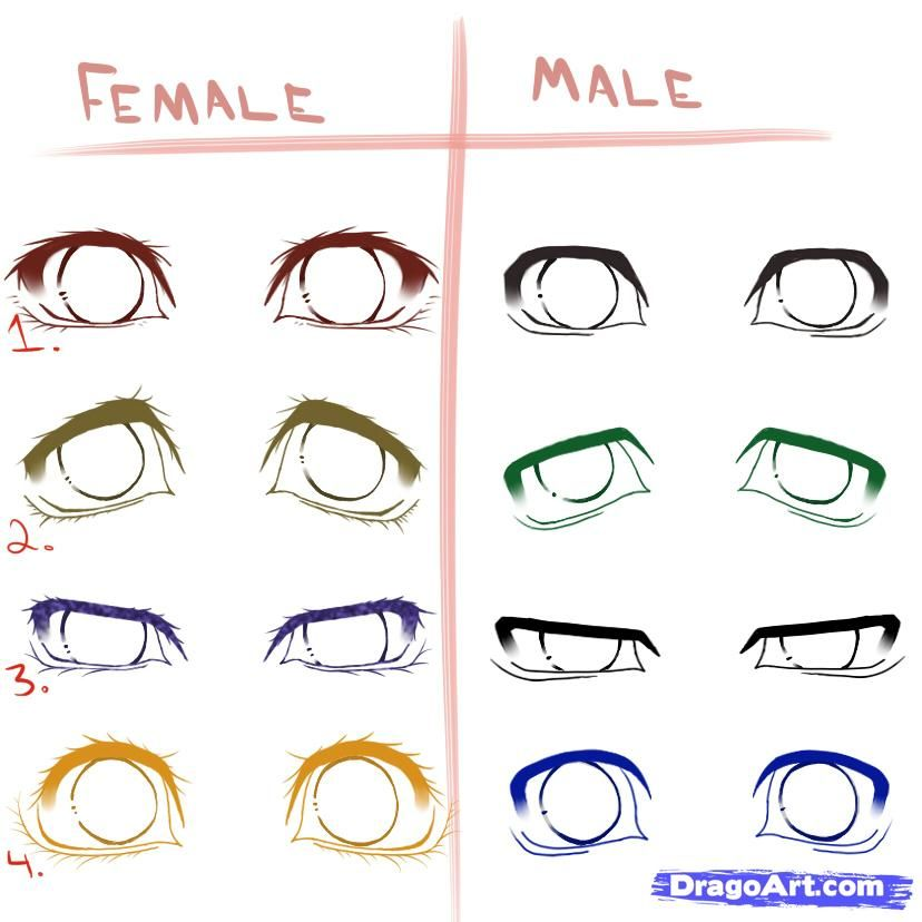 How To Draw Different Anime Eyes Step By Step Anime Eyes Anime Draw Japanese Anime Draw Manga Free On How To Draw Anime Eyes Eye Illustration Guy Drawing