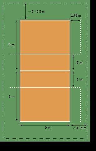Reglas Basicas Del Voleibol Con Imagenes Voleibol Cancha De Voleibol Juegos De Voleibol
