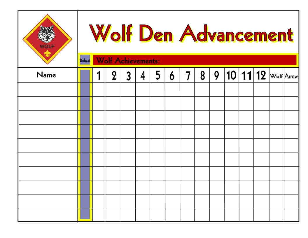 Wolf den advancement tracking sheet cub scouts also pinterest rh
