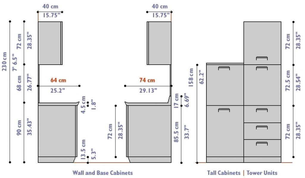 Standard Kitchen Cabinet Height Wall Painting Dimensions Sizes Upper Cabinets