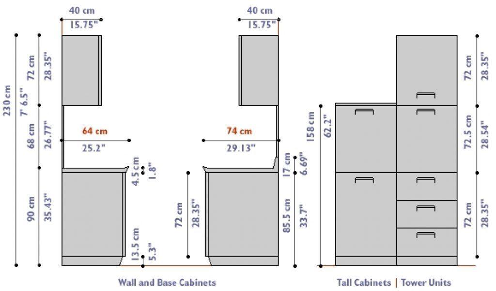 Standard Size For Kitchen Counter Novocom Top
