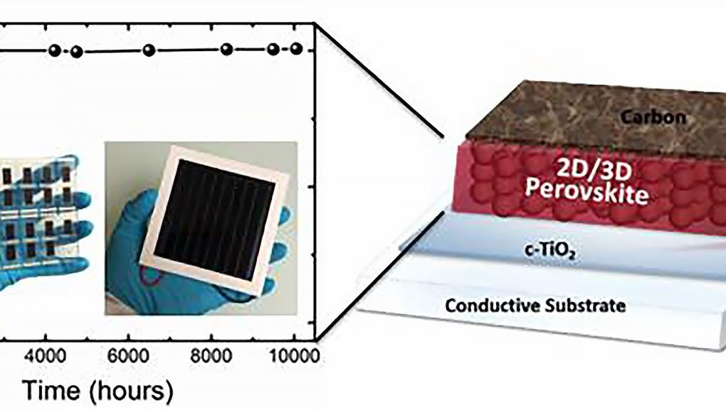 Scientists Unveil First Printable Stable Perovskite Solar Cell Good For 10k Hours Perovskite Solar Cell Solar Cell Solar