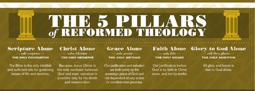 Here are the five pillars and five points of Reformed theology.