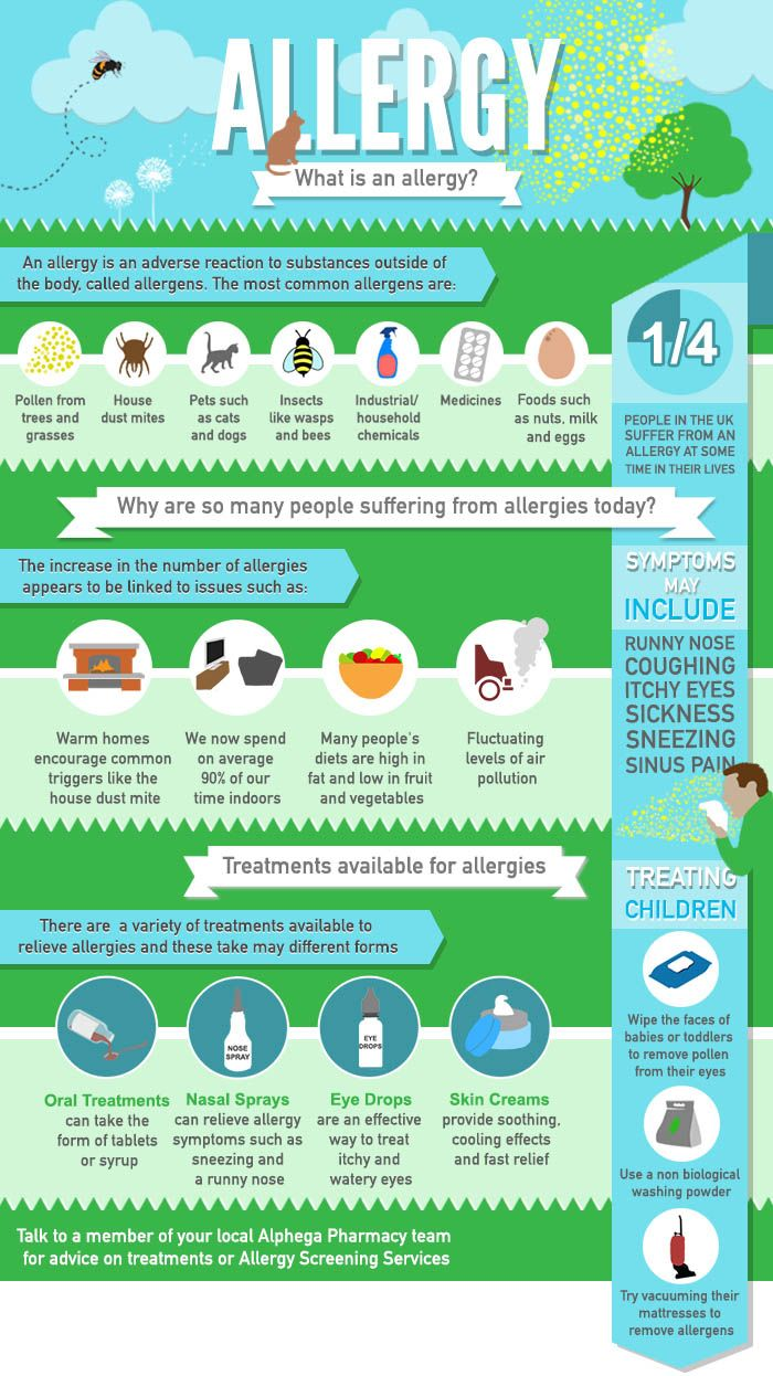 Image result for infographic on spring allergies