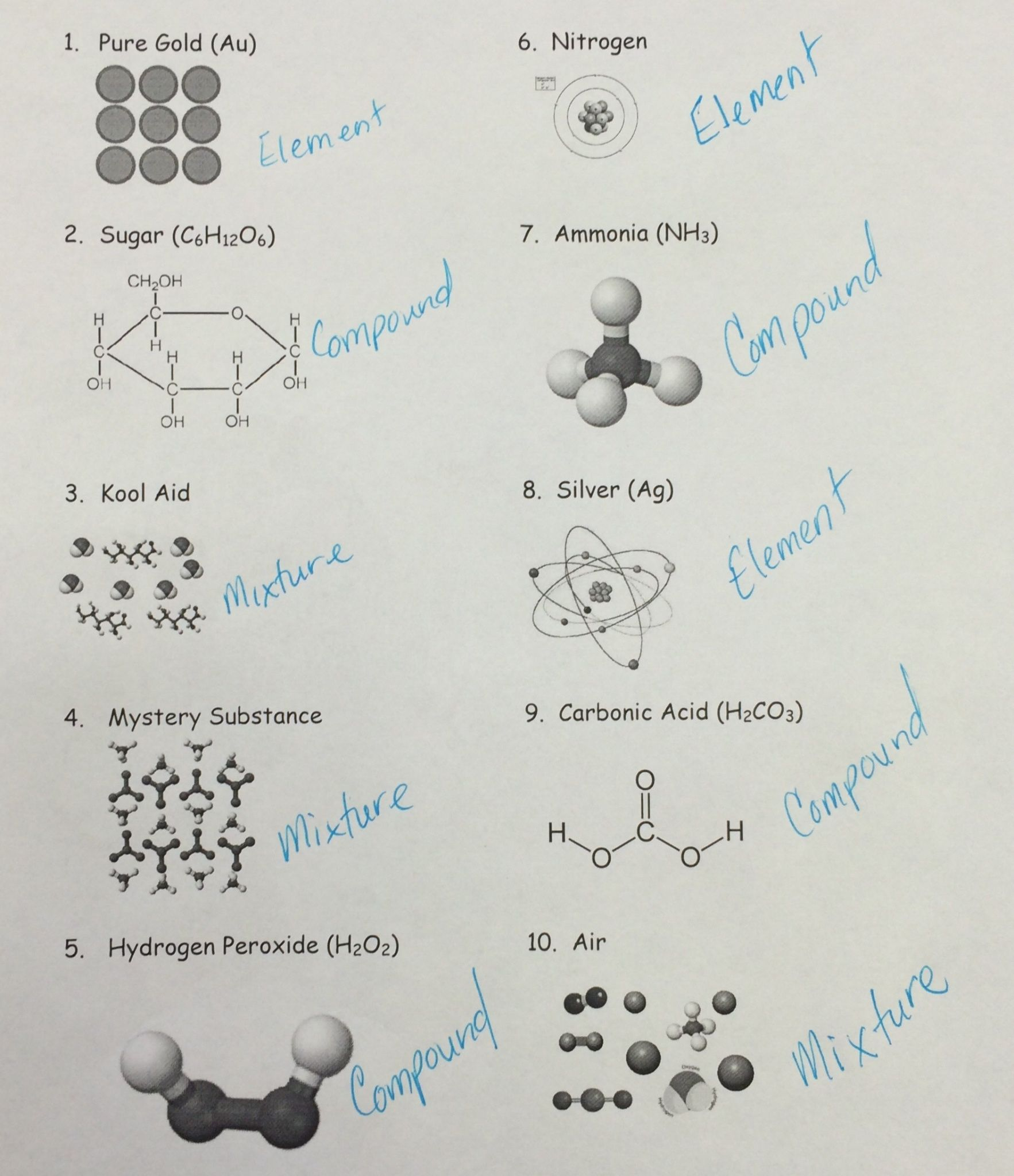 worksheet Atoms And Molecules Worksheets Middle School lesson marshmallow molecules betterlesson science pinterest betterlesson
