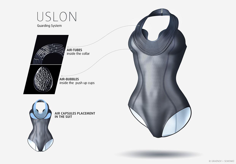 Uslon Life Saving Swimwear   Designer: Katerina Semenko