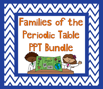 Families Of The Periodic Table Powerpoint Bundle Activity For Students To Color An High School Science Middle School Science Teacher Secondary Science Lessons