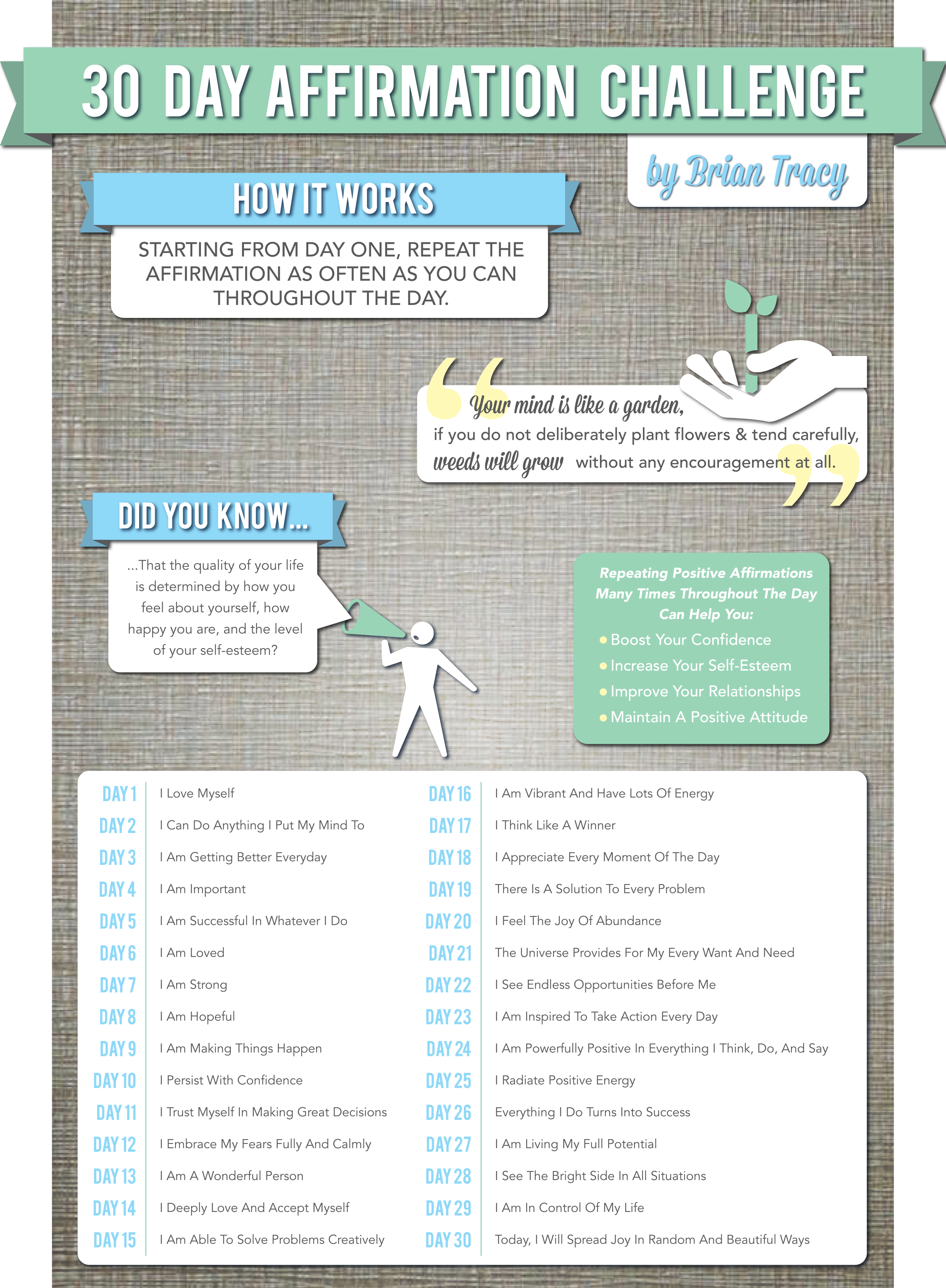 Brian Tracy's 30 day affirmation challenge. Read all about it on www.wantforwellness.com, and make sure to check back on how I went through this challenge!