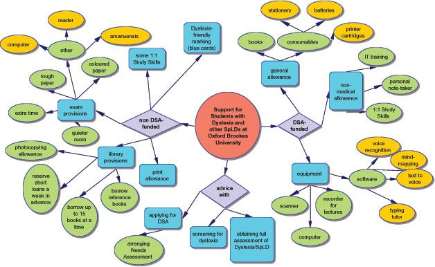 Mineral Concept Map.Species Concept Map Masteringbiology Want Additional Info Click