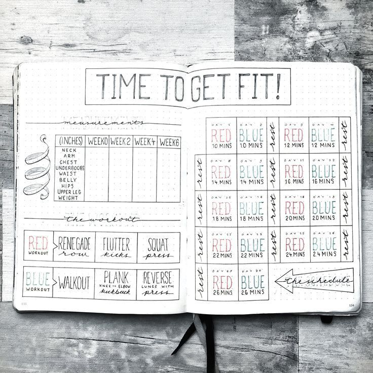 Take Your Project Planning To The Next Level By Using Your Bullet Journal