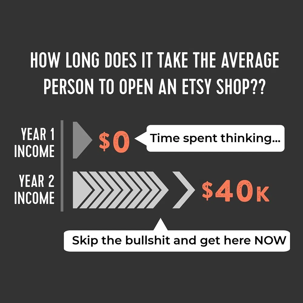 4370f5b8e5237ea77af54c29e18bafcd - How Long Does It Take To Get Things From Etsy