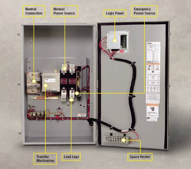 Typical Automatic Transfer Switch internal ponents
