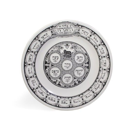 Jewish Museum Order Of The Seder Passover Plate
