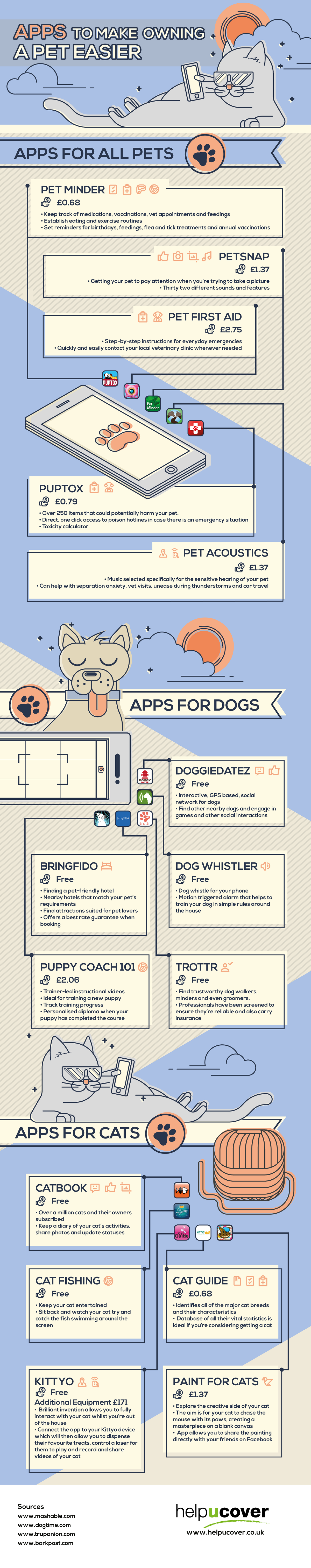 The Best Apps for Pet Owners