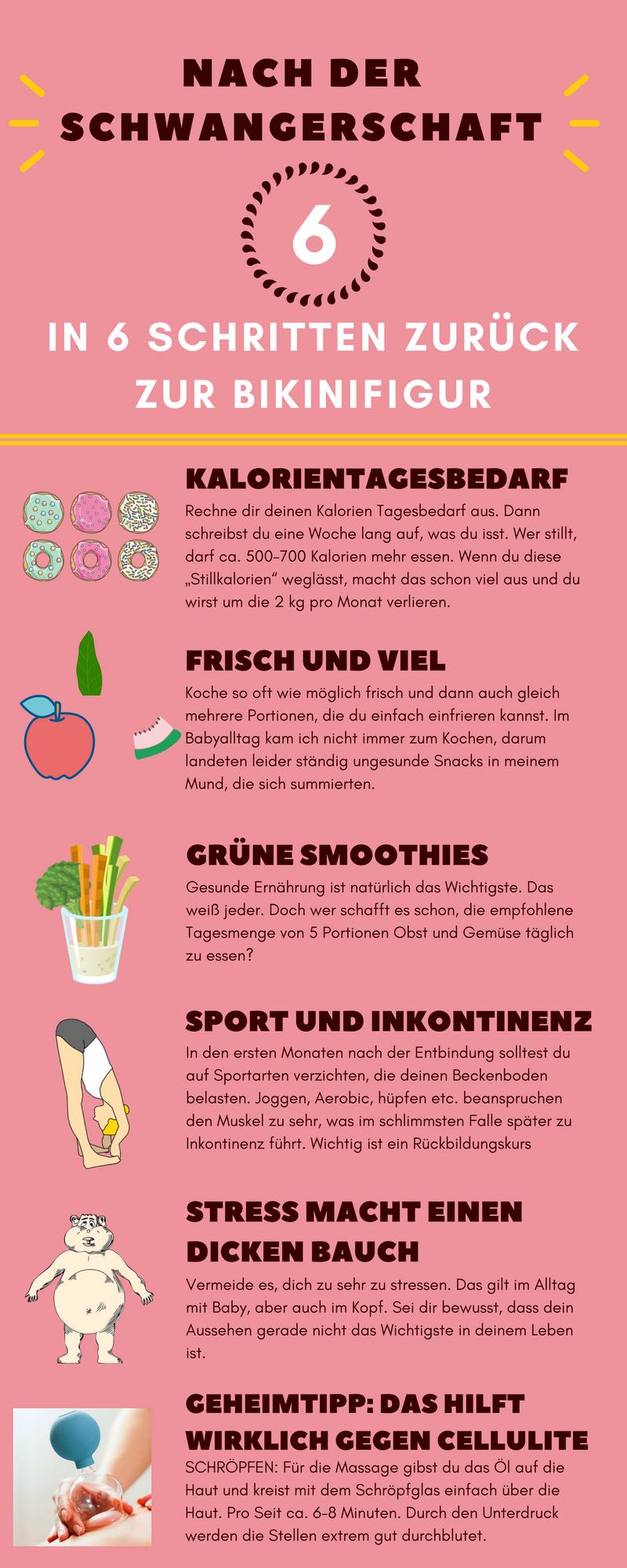 was darf man essen wenn man schnell abnehmen will