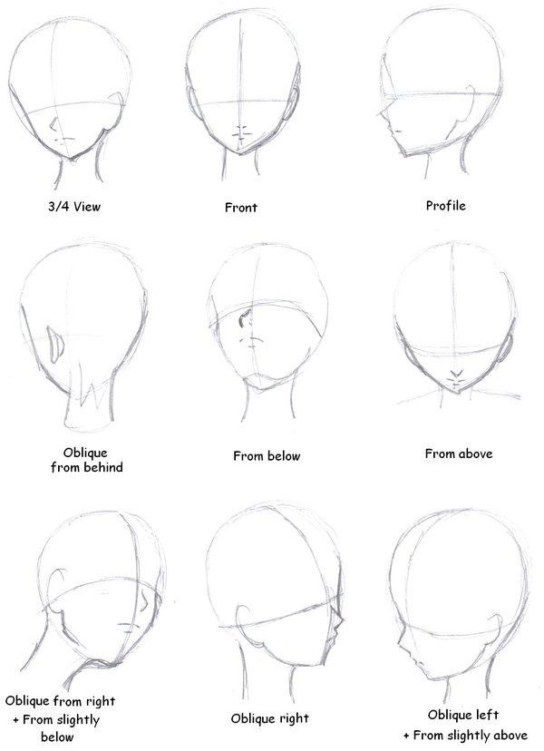 So helpful how to draw faces from different angles manga tutorial head direction by mermaidundersea jpg i dont exactly draw manga but this is still a