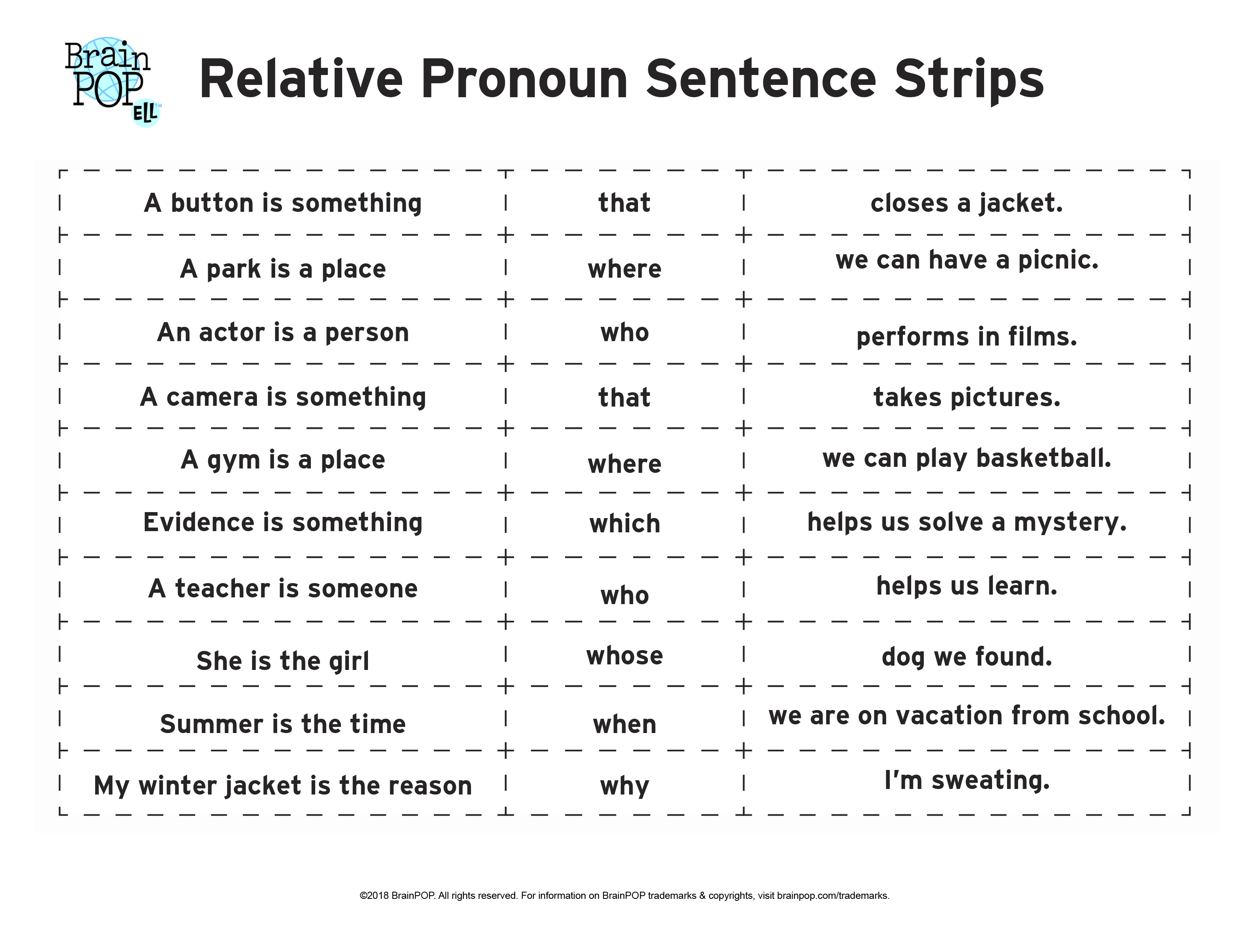 Relative Pronouns Sentence Strips