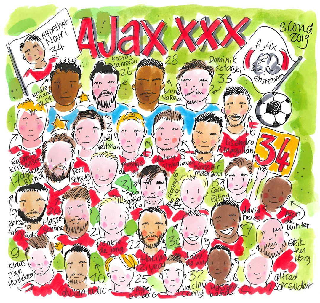 Afcajax Huldiging Ajax Ajaxkampioen Gefeliciteerd Amsterdam Nummer34 Museumplein Blondamsterdam Blond Amsterdam Harry Potter Knutselen Gefeliciteerd