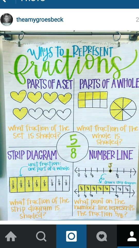 Matter Unit and Anchor Chart Education to the Core! Fourth grade