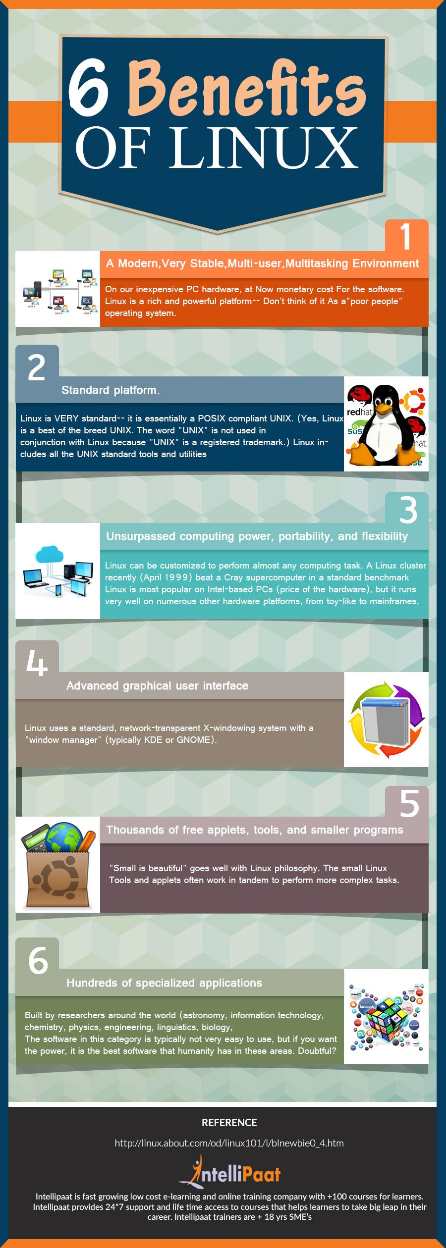 Linux Training Classes Online Linux, Linux operating