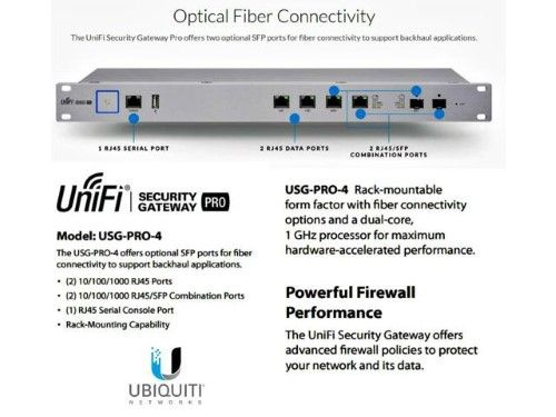 Ubiquiti USG-PRO-4 UniFi Enterprise Security Gateway PRO Router 4