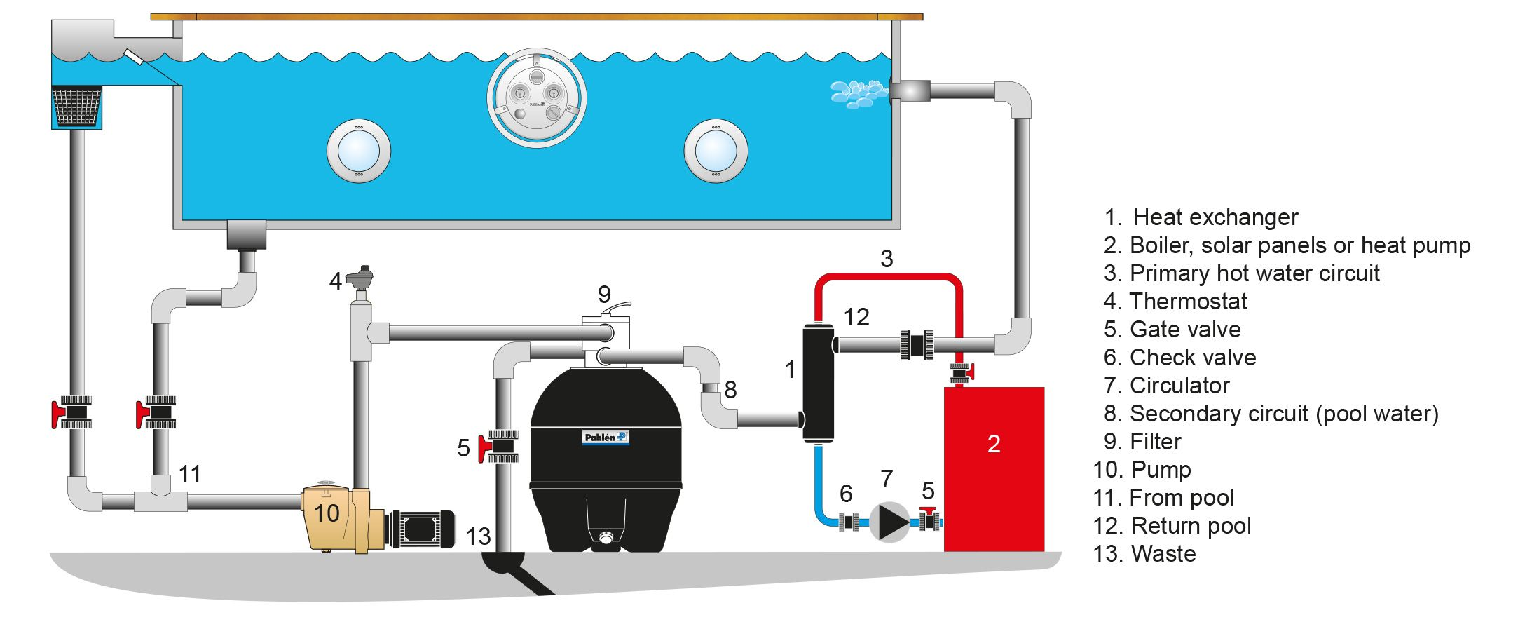 Swimming Pool Schematic Heat Exchanger Electric Heater Heat Pump Heat Pump Swimming Pool Electrical Swimming Pools