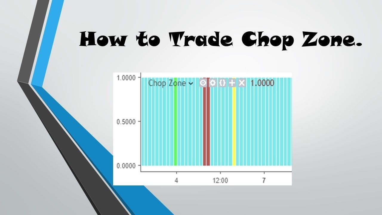 How To Trade Chop Zone Trading Chopped Investing