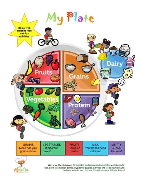 healthy food chart for preschoolers: What everyone ought to know about nutrition nutrition